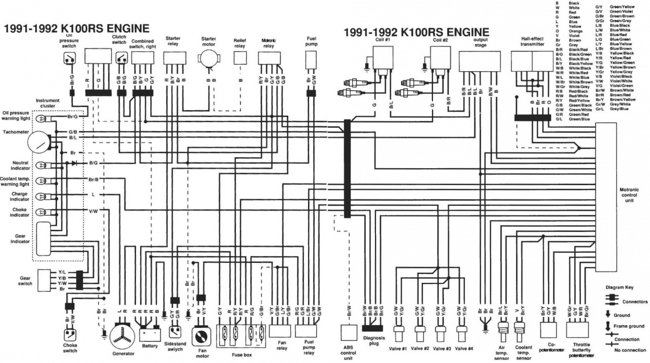 Bmw K1100lt Wiring Diagram 89 325i Coil K100 Schematics Diagram1991 1992 K100rs